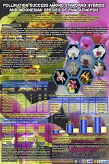 IOS2014_Poster_Dewi Sukma_Indonesia_Final