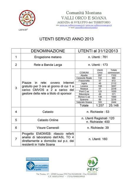 Report servizi