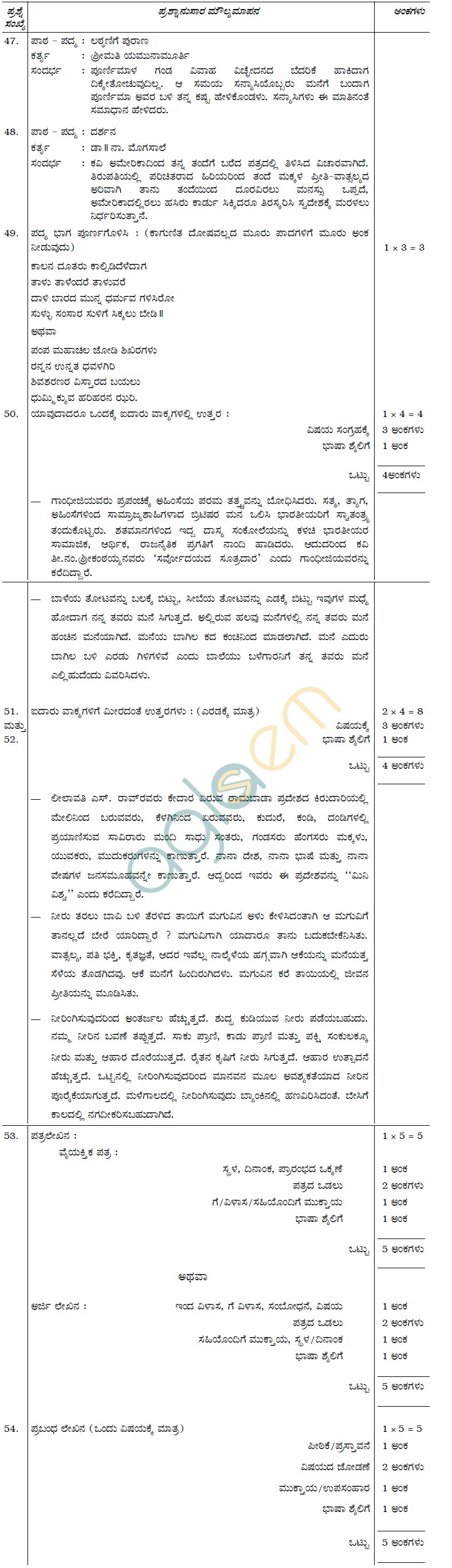 Karnataka SSLC Solved Question Paper June 2014 - Kannada III