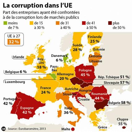 14c04 LPoint La corrupción en la UE