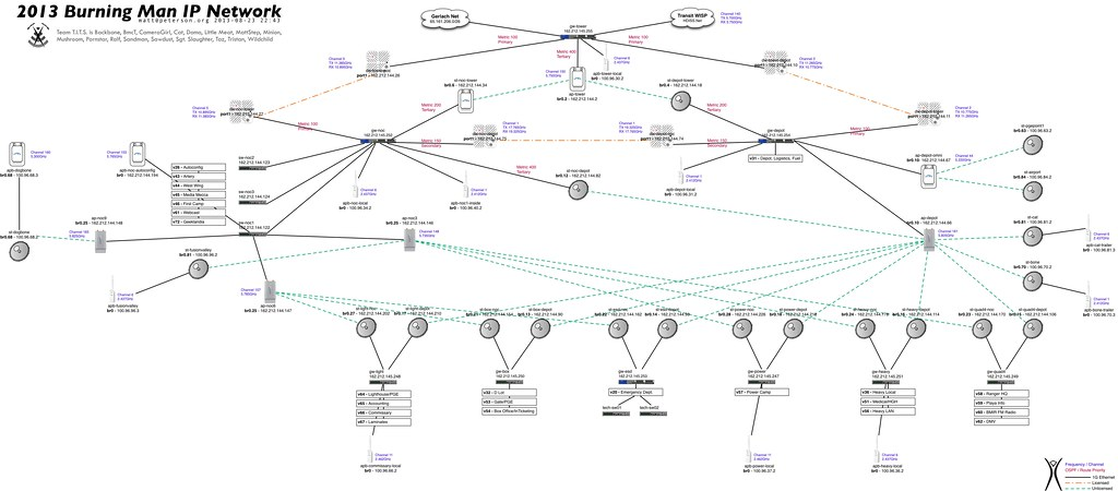 omnigraffle wiring diagram smart car diagrams elsavadorla