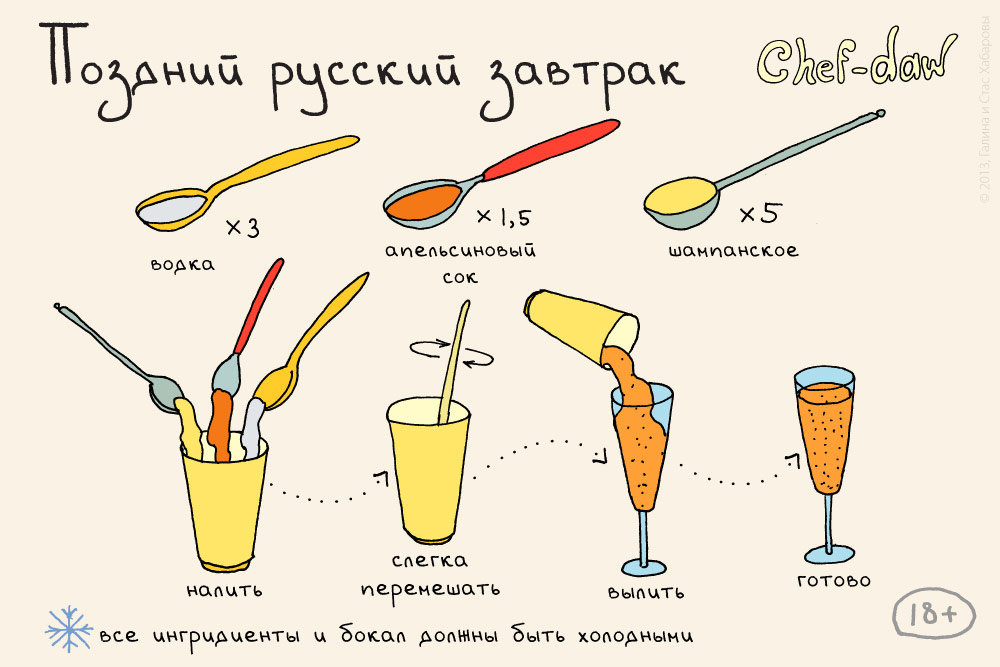 chef_daw_russian_bunch_cocktail