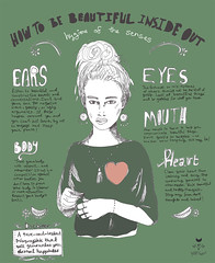 Illustrated Infographic: How to be Beautiful Inside Out