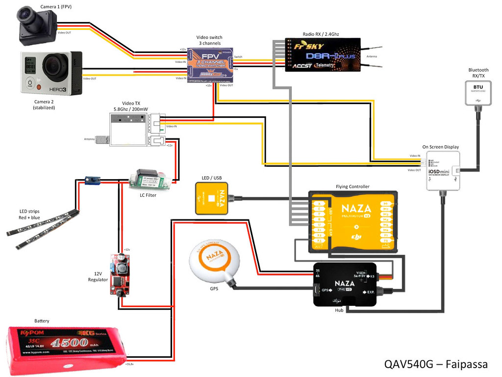 Naza Osd Wiring Diagram - Wiring Diagram Article N Osd Fpv Wiring Diagram on
