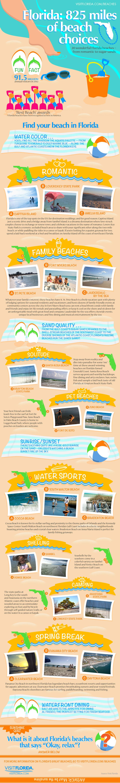 Florida: 825 miles of beach choices