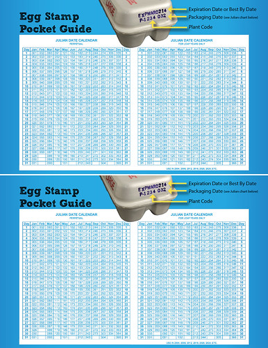 A printable Egg Stamp Pocket Guide, to help identify the freshness of your eggs, including a Julian Date Calendar.  Click to see a larger version.