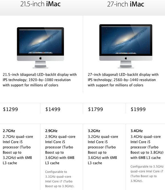 Купить iMac на Haswell