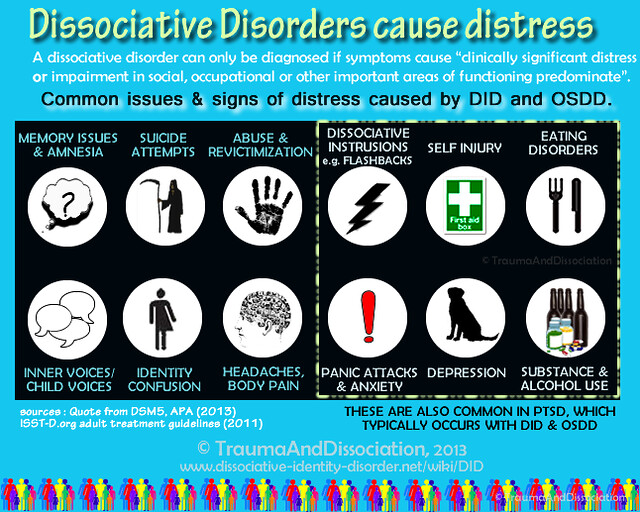 the dissociative identity disorder causes symptoms and treatment Other symptoms of dissociative identity disorder may include: distortion of or loss of time severe loss of memory flashbacks of trauma or abuse frequent panic attacks sudden anger with no apparent instigation anxiety, panic attacks and phobias sleep disorders (insomnia, night terrors and sleep walking) eating disorders.