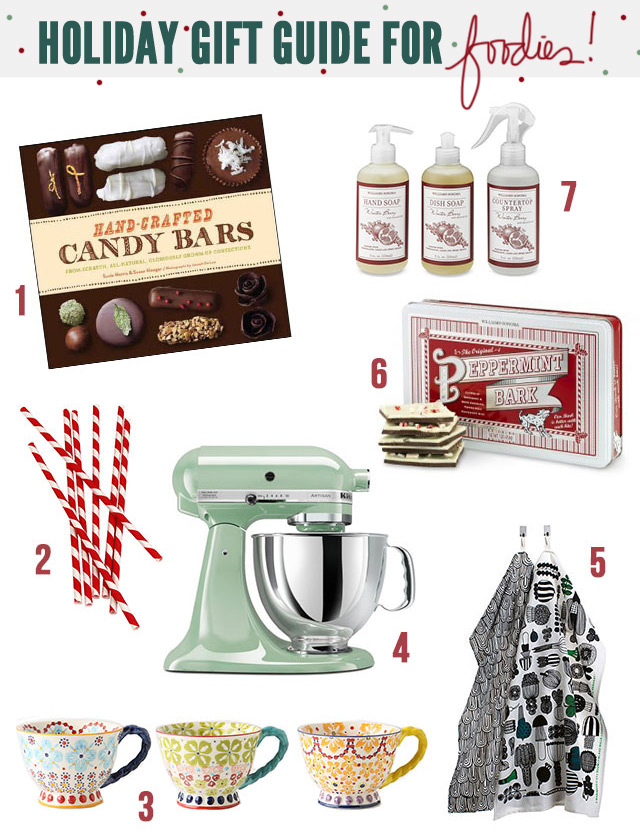 2013 holiday gift guide for foodies, holiday gift ideas for foodies, food related gifts from Anthropologie, the best gifts from williams-sonoma, gift ideas for parents, gift ideas for the chef in the family, blogger guest post example, gifts to go in the kitchen, food blogger guest post, affordable holiday gifts for food lovers, colorful anthropologie teacups, hand-crafted candy bars by Susan Heeger, red and white striped straws from soap, peppermint bark gift tin, mint green kitchenaid mixer, black and white tea towel, black and white tea towel by marimekko, williams-sonoma peppermint bark