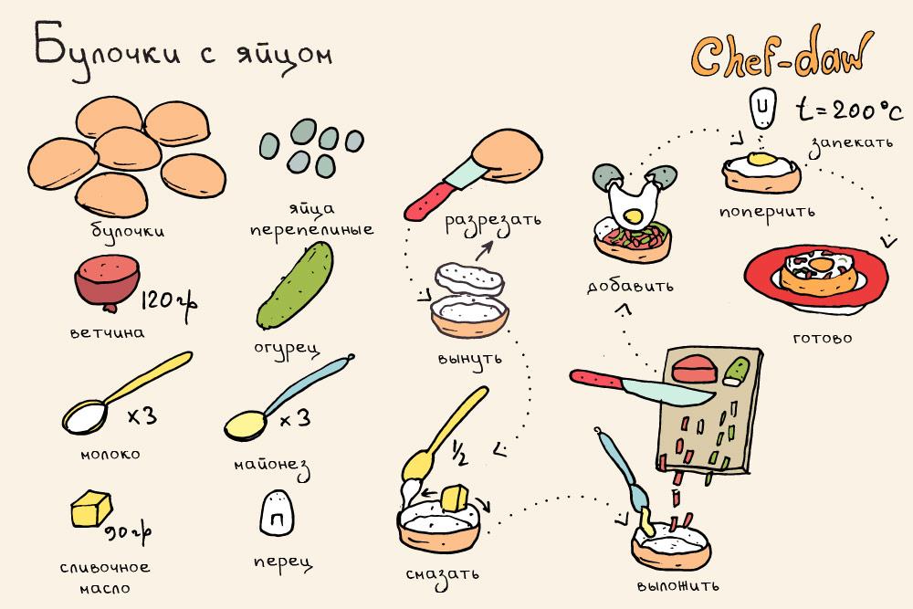 chef_daw_bulochki_s_yaizom