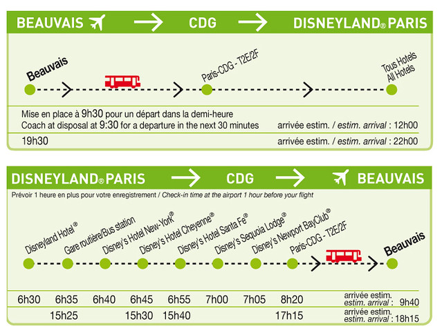 Como ir do Aeroporto Paris Beauvais ao Charles de Gaulle e a Disneyland Paris