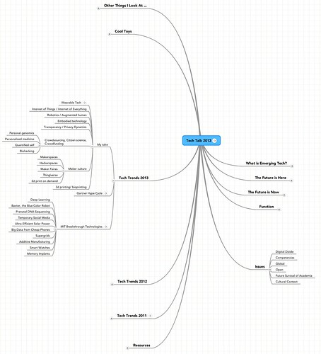 Tech_Talk_2013