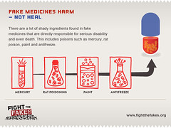 Fight the Fakes: Fake Medicines Harm - Not Heal