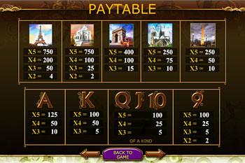 free Café de Paris slot payout