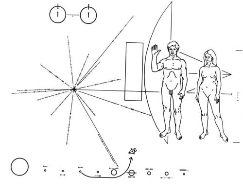 Pioneer F Plaque Symbology