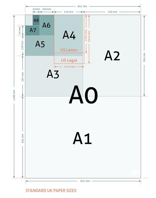 standard uk paper sizes
