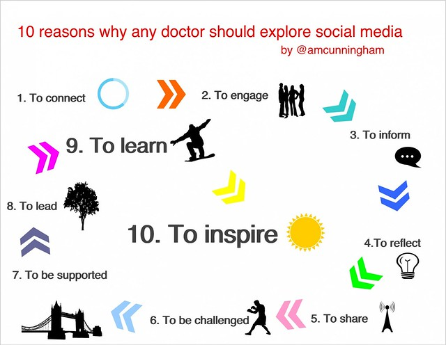 10 reasons why any doctor should explore social media