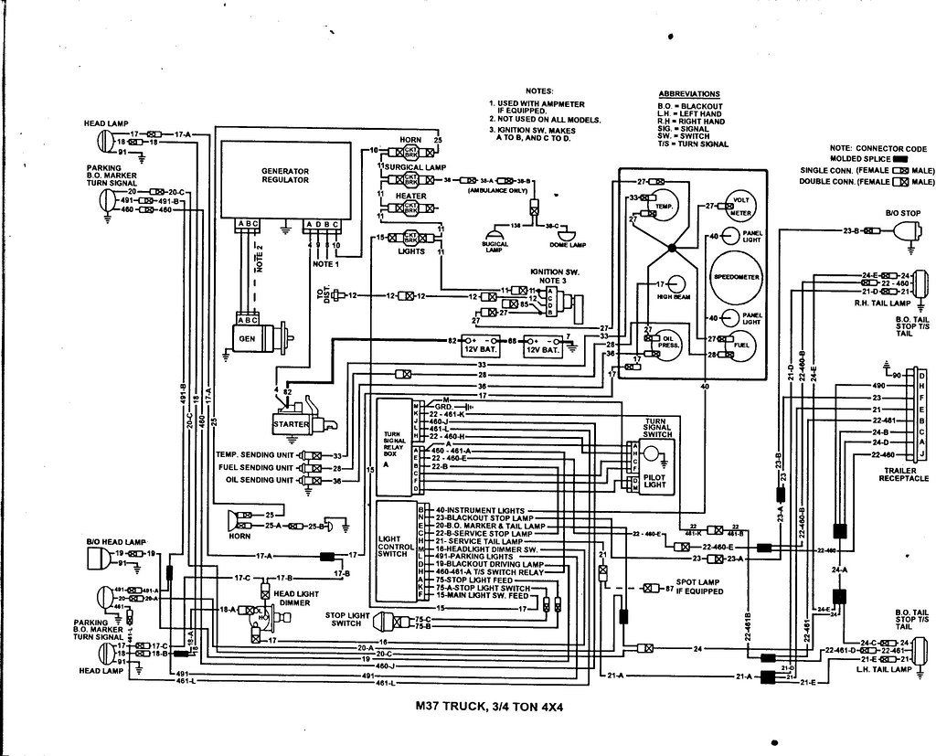 m37 dodge wiring harness - fusebox and wiring diagram cable-hut -  cable-hut.sirtarghe.it  diagram database