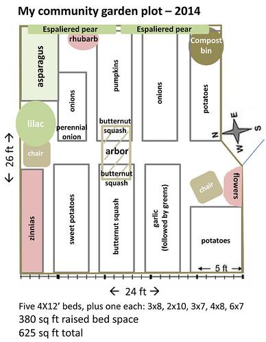 2014 community plot diagram v4