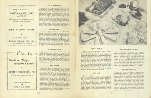Instituto Culinário Iréne Vizi, Bolos Rápidos - 19A - 8