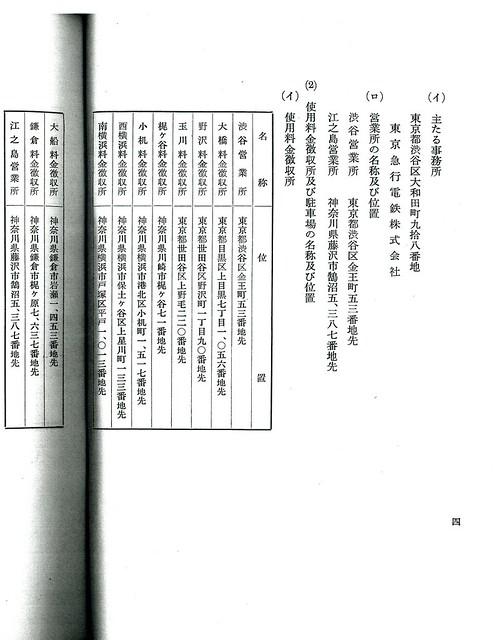 東急ターンパイク免許申請書 (4)
