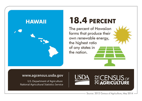 NASS launches its weekly state spotlight series today with Hawaii – where more farmers generate their own electricity than in any other state.  Check back next Thursday for more highlights from the 2012 Census of Agriculture!