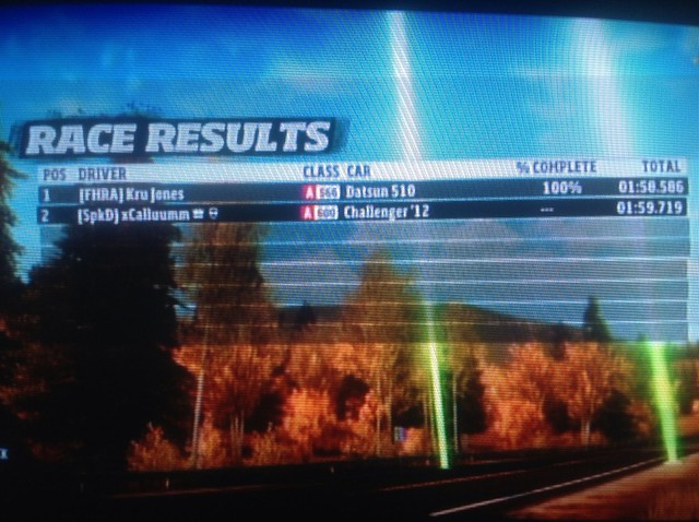 Forza Horizon | Street Race | Results Posted. 9279712992_5a6d73390a_z