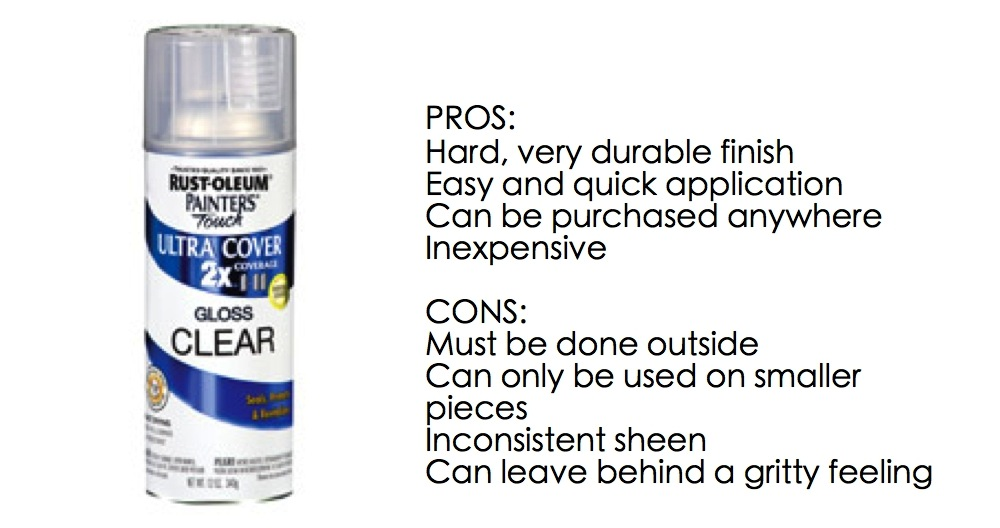 Top Coat Analysis-006