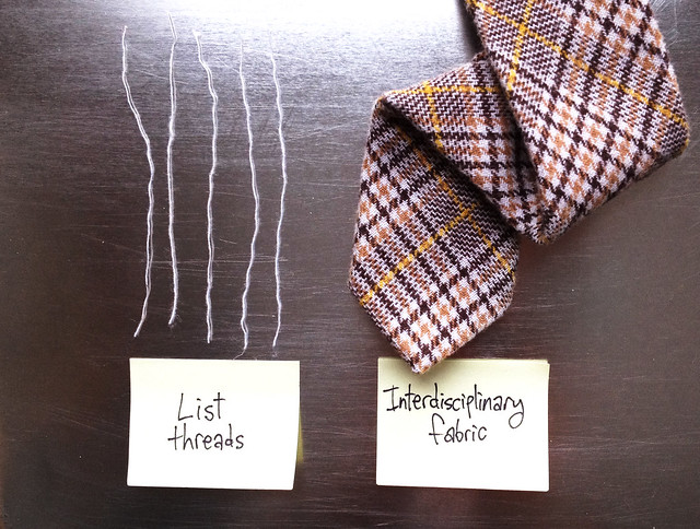 Illustration of list threads & interdisciplinary fabric