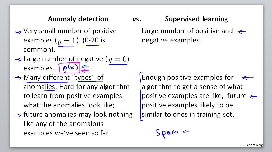 Anomaly detection vs. supervised learning