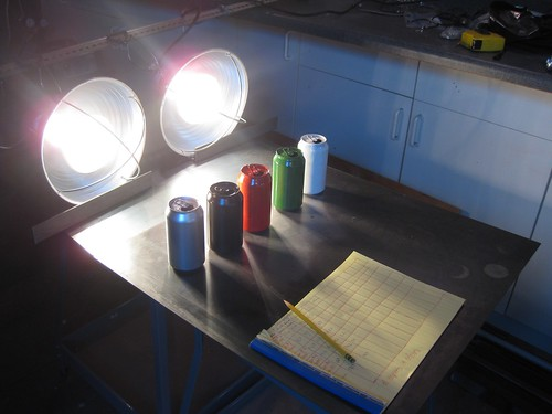 Testing the effect of color on emissivity