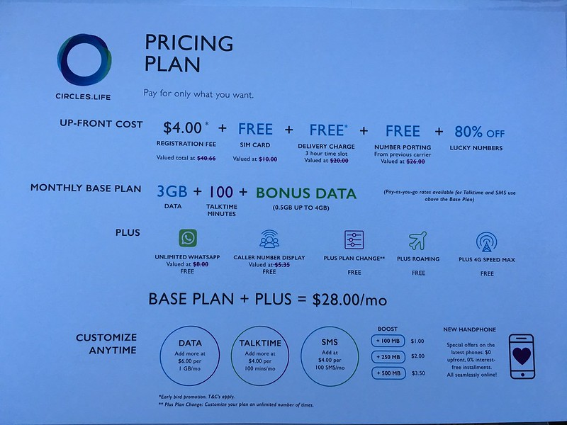 Circles.Life Price Plans