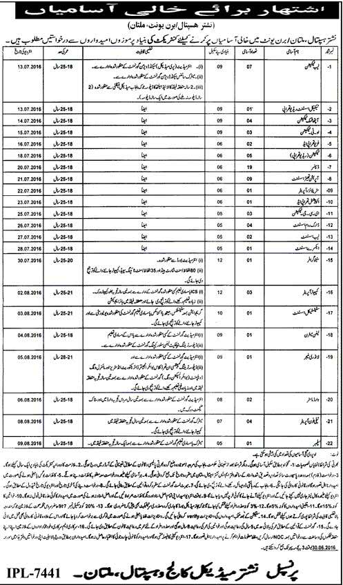 Nishtar Hospital Multan Jobs
