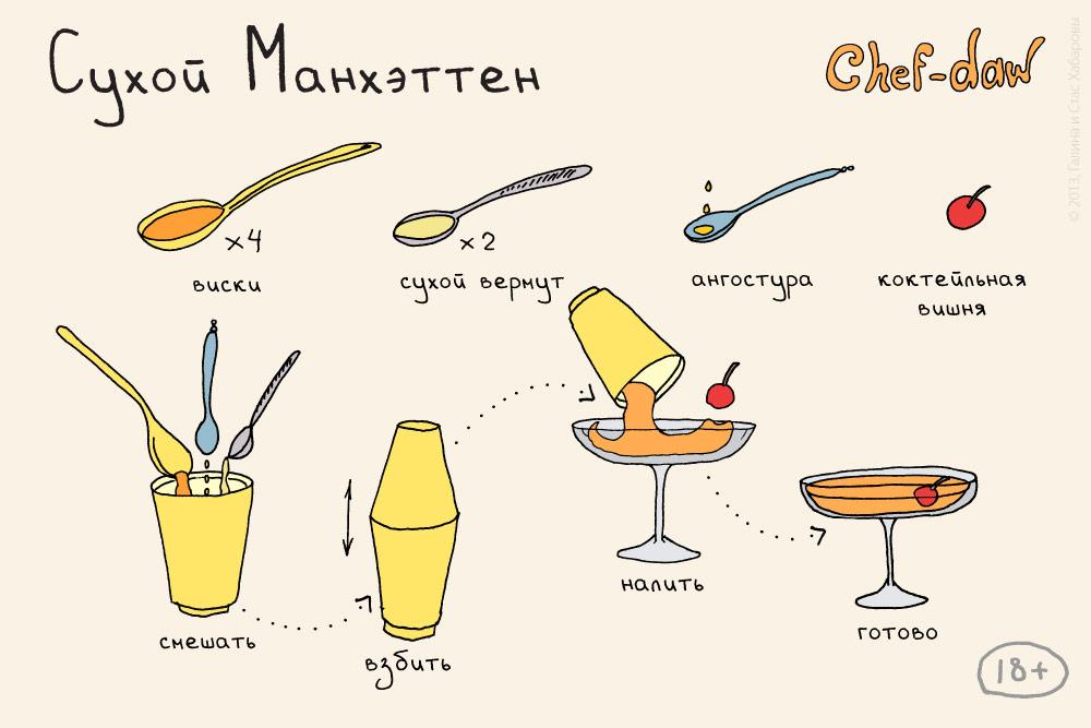 chef_daw_dry_manhattan