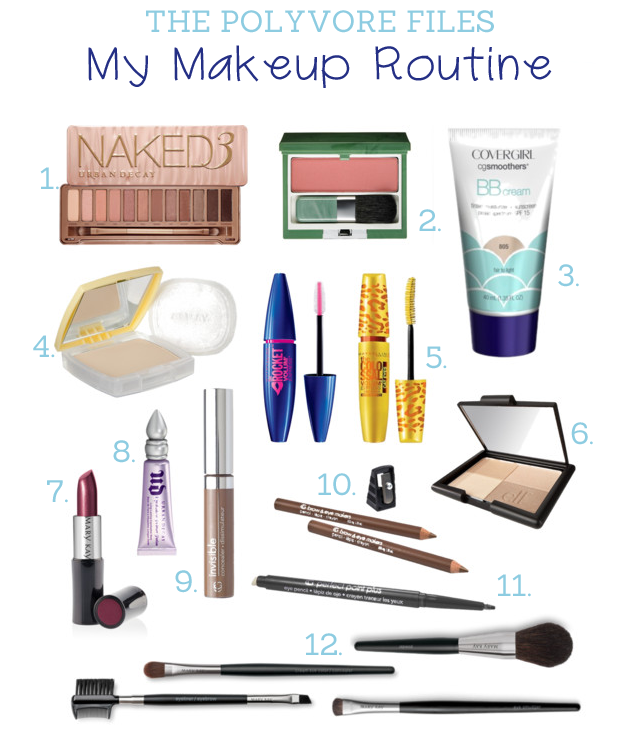 The Polyvore Files - Makeup Routine