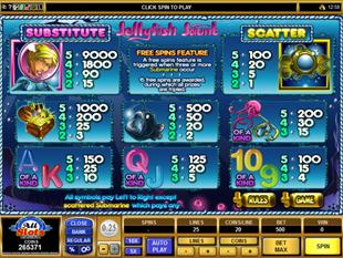 Jellyfish Jaunt Slots Payout