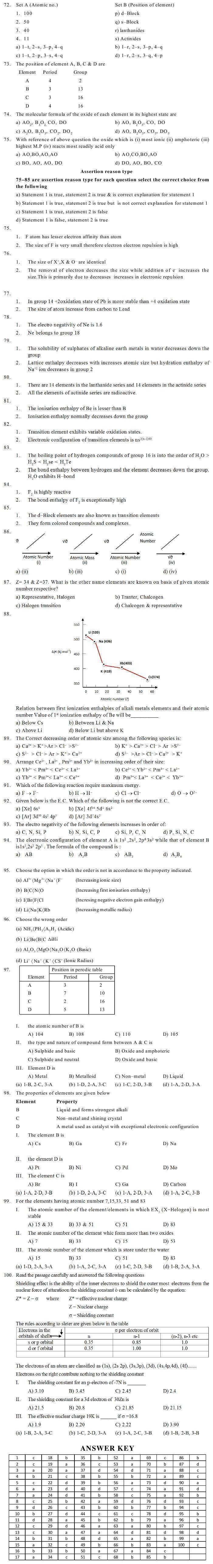 JEE and AIPMT Question Bank Chemistry - Classification Of Elements And Periodicity In Properties