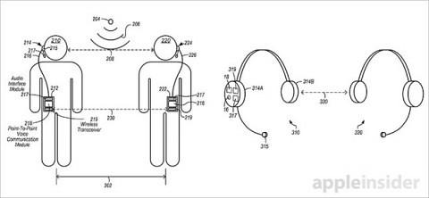 Apple патентує новий спосіб спілкування між власниками iPhone