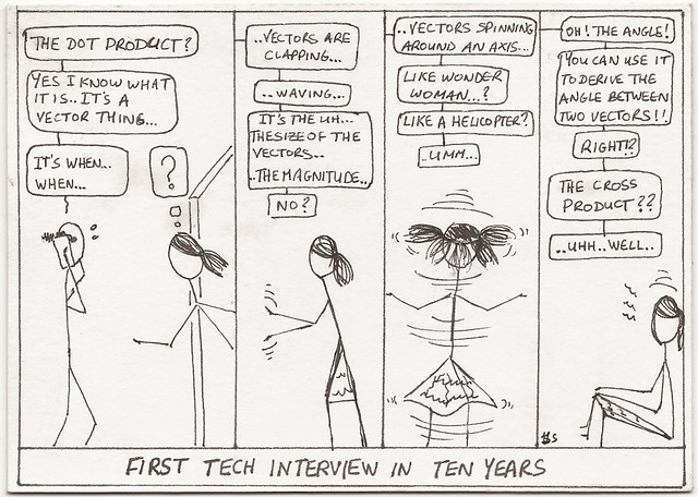 #2.200 - First Tech Interview In Ten Years