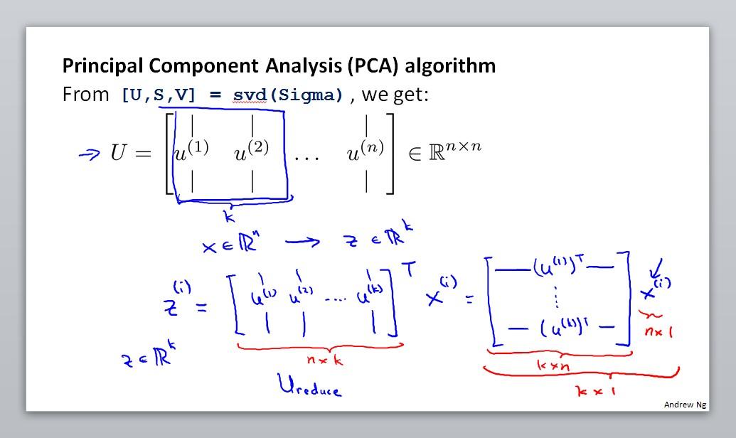 Principal component analysis algorithm
