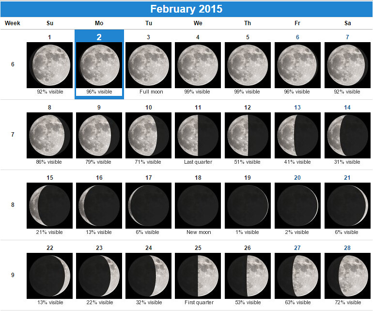 Moon Phases Calendar - October, 2016