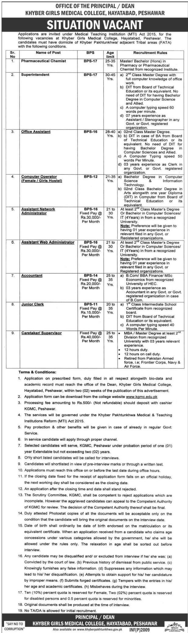 Khyber Girls Medical College Hayatabad Peshawar Jobs