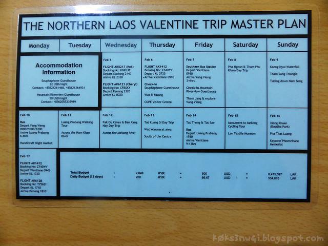 Laos Itinerary