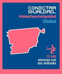 Provincia de Chubut. Conectar Igualdad 4 AÑOS