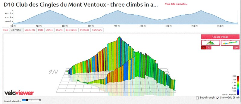 ventoux 3 climbs graphic