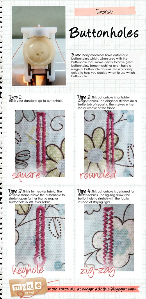 MADE-Tutorial---Buttonholes