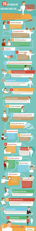 Infographic - 25 Kỹ năng cần thiết của dịch vụ khách hàng