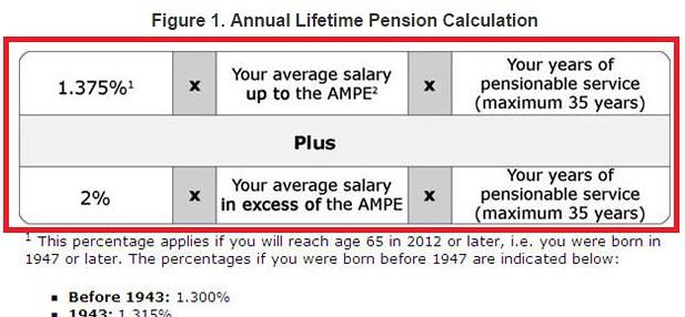 Pension Payout Formula