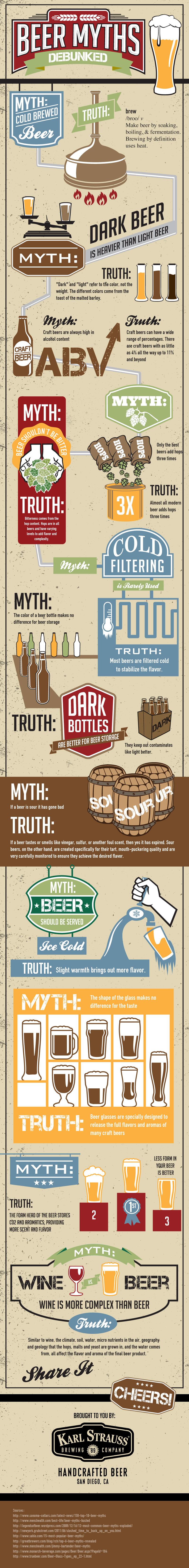 Karl-Strauss-beer-myths-v5