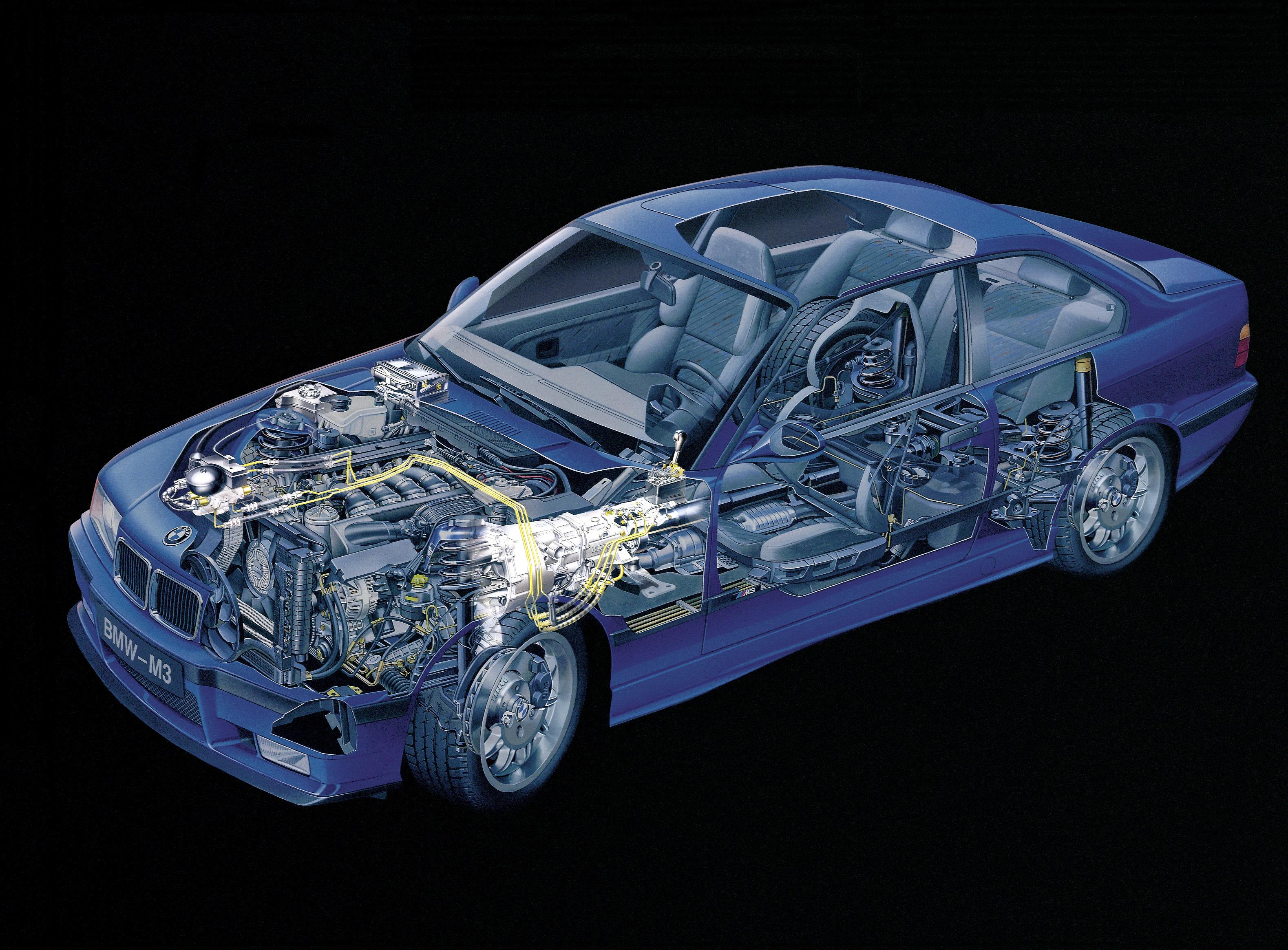 e36 wiring diagram e36 image wiring diagram bmw e36 starter motor wiring diagram jodebal com on e36 wiring diagram